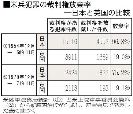 新原氏が入手した裁判権放棄2