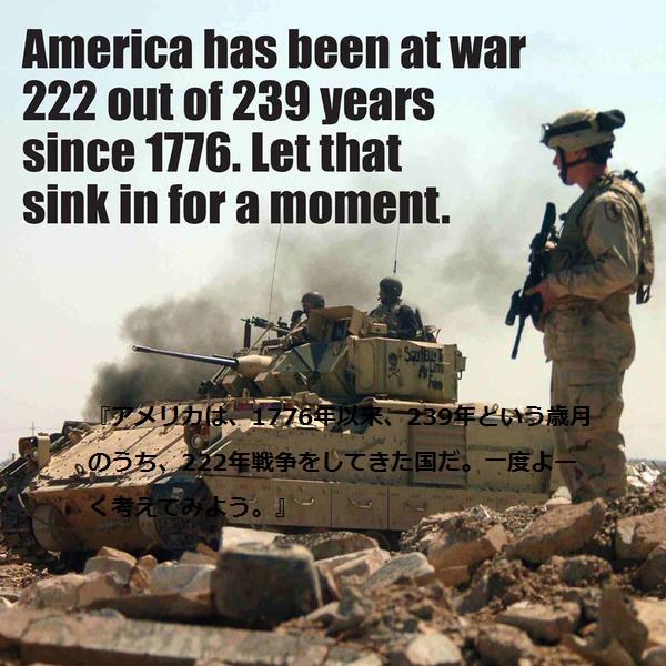 222年戦争をしてきた国