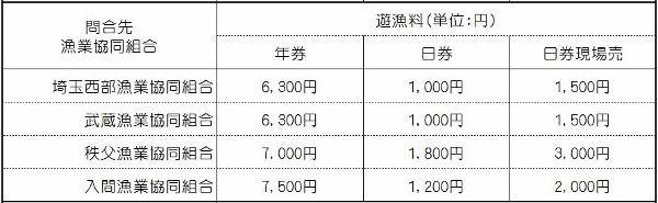 渓流情報2 (600x185)