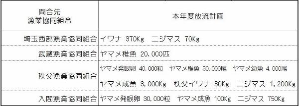 渓流情報3 (600x214)