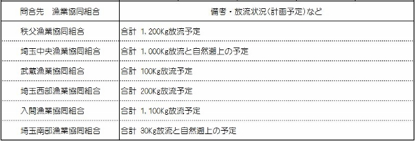 03 あゆ (600x205)
