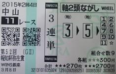 2015弥生賞