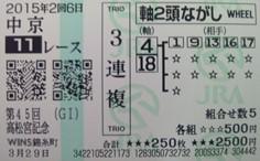2015高松宮記念