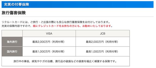 リクルートカード_付帯保険