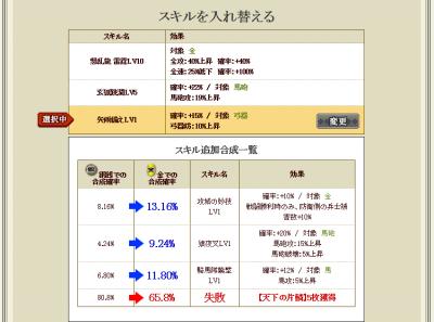 景勝(浅井溶かす)2