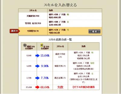 天合成(島津)2