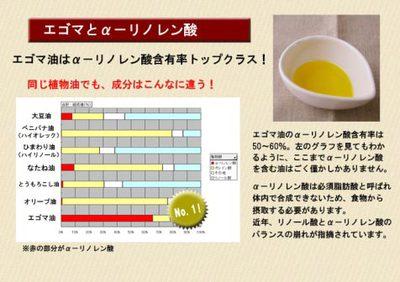エゴマ油の効能
