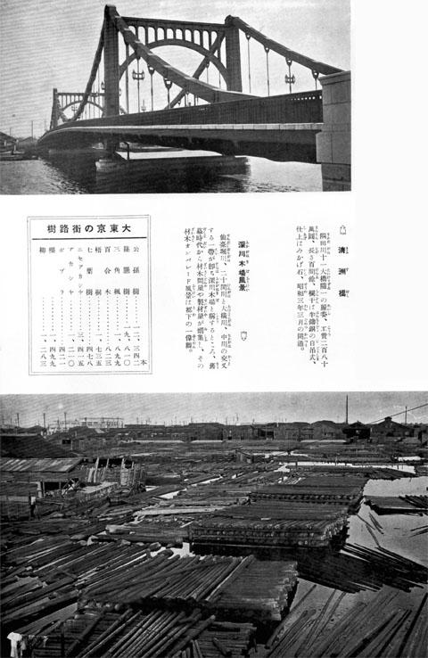 深川區(その2)1933jul