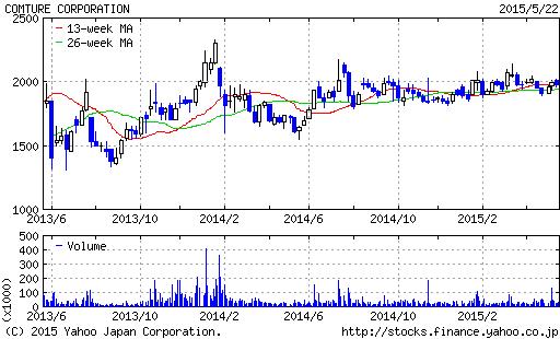 20150523komu.png