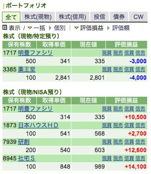 20150526 2