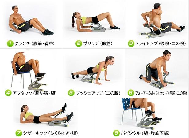 8種類の運動