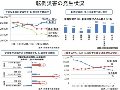 点等災害データ(26)
