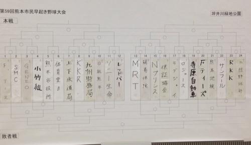 2015-04-05 11.22.30坪井川緑地