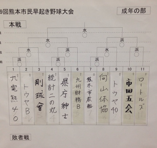 2015-04-05 11.23.03成年の部