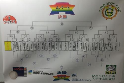 2015-06-14 12.31.53Aパート組合せ