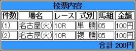 20141223 名古屋GP(Jpn2) グランディオーソ