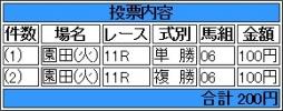 20141223 ダノンラブリー