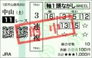 ショウナンアポロン 2着(3連複)