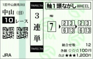 モーリス 1着(3連単)