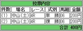 20150314 ジュンコアー