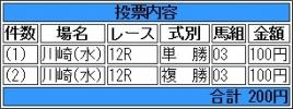 20150610 川崎12R 涼風特別 ティアップサニー