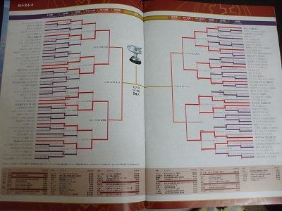 天皇杯トーナメント