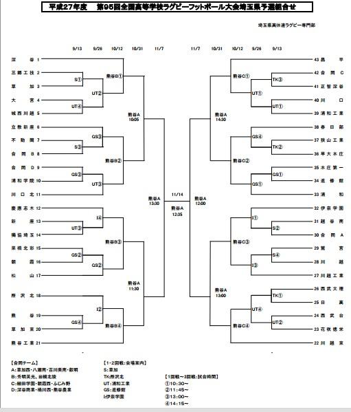 H27埼玉県予選