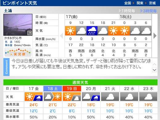 土浦の天気