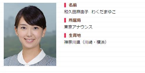 NHK新・朝の顔、和久田麻由子アナにお茶の間から熱視線 「別格の可愛さ」1