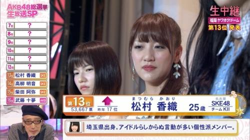 【AKB48】 ぱるること島崎遥香 AKB総選挙は9位で涙 「私は世間の人から態度が悪いと言われ」 塩対応を反省1