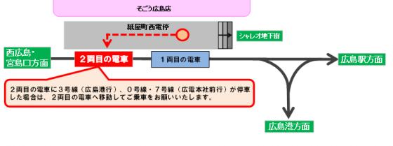 201503hiroden-jikken.png
