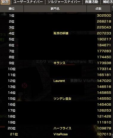 141223派閥総合