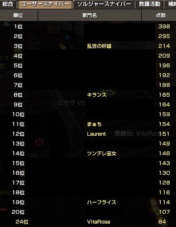 141223派閥