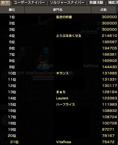 141228派閥総合