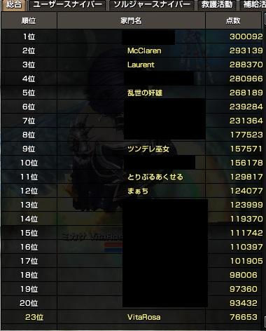 150208派閥総合