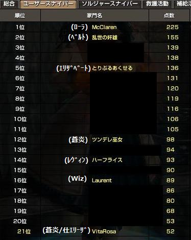 150308派閥user
