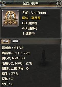 150510派閥個人