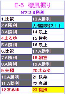 150513E-磯風掘り