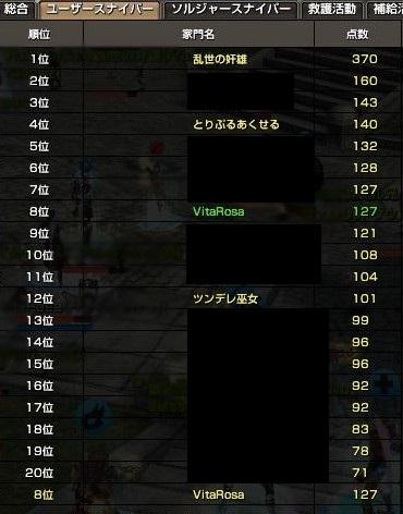150531派閥user
