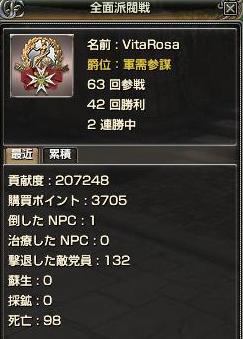 150607派閥戦記録