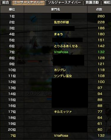 150607派閥user