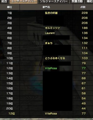 150621派閥user