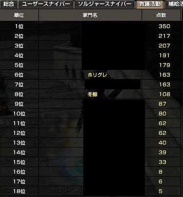 150621派閥蘇生