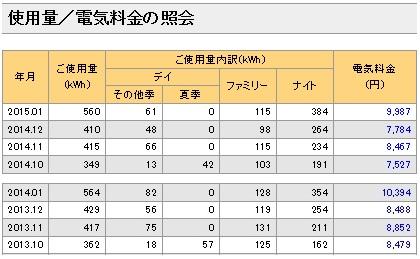 電気代比較(10-01)