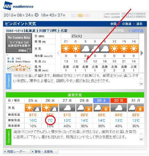 20150824_18時42分予報