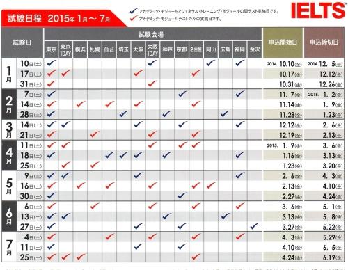 IELTS試験日程 2015