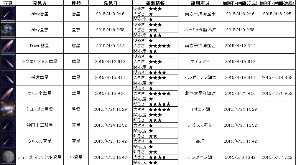 201504stars.jpg