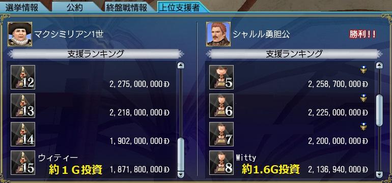 vote_result20150414.jpg
