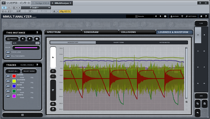 Loudness and Wav