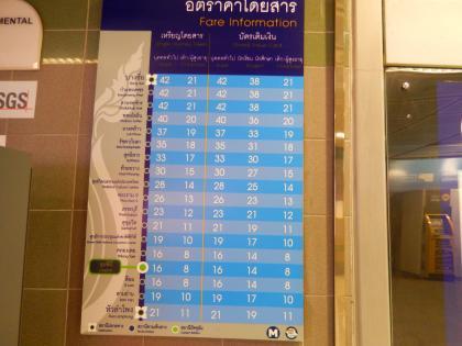 バンコク2015.2地下鉄